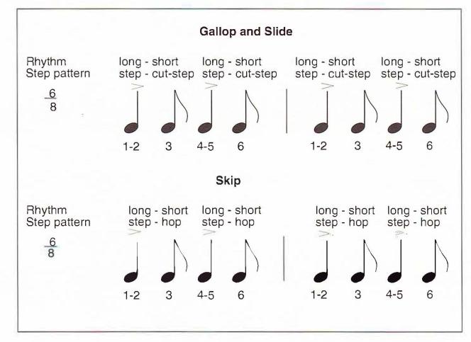galloping-skipping-and-sliding-to-music-rhythm